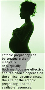 An ectopic pregnancy occurs when a fertilized egg implants outside of the uterus. The most common site is within a fallopian tube. More rarely an embryo may implant within an ovary, in the cervix, or on the abdominal wall